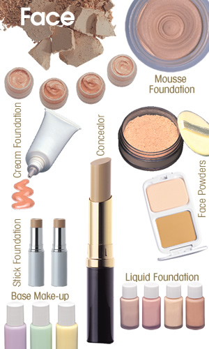 Cosmetic Products for the Face
